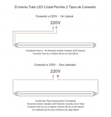 Tubos LED T8 Cristal Epistar 1200 mm 18W-1800 lm. Conexión Un Lateral y dos Laterales. Blanco Frío. Ángulo 330º