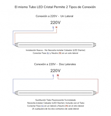 Tubos LED T8 Cristal Epistar 1500 mm 24W-2160 lm. Conexión Un Lateral y 2 Laterales. Blanco Natural. Ángulo 330º