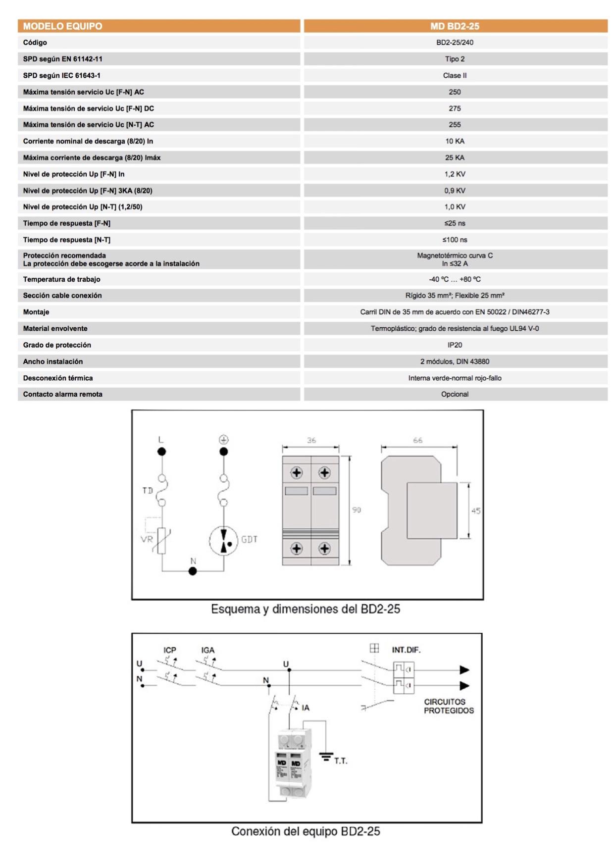 Caracteristicas_BD2.jpg