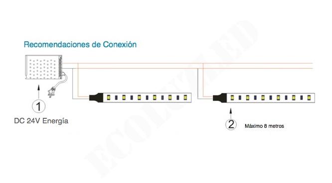 Conexión Tira 24V