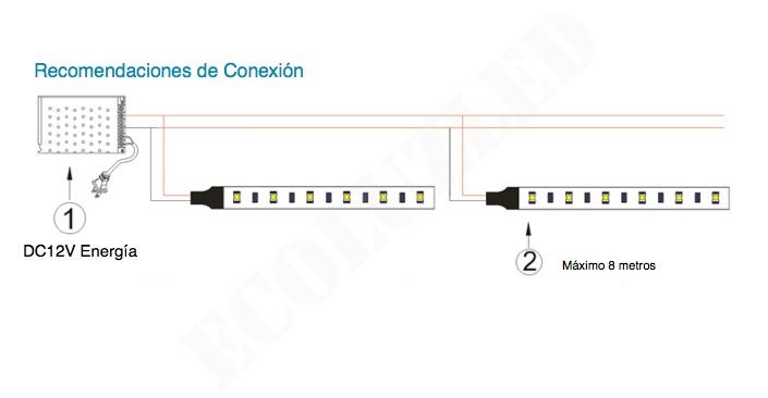 Conexión Tira LED Monocolor