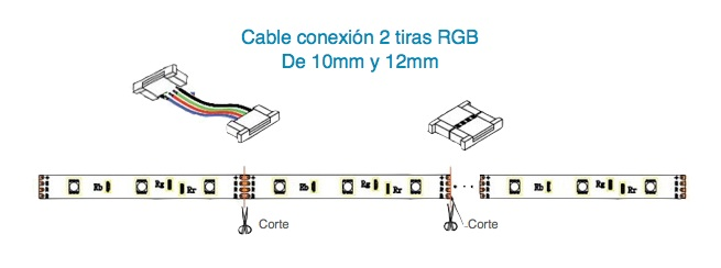 Conexión cable 15cm RGB