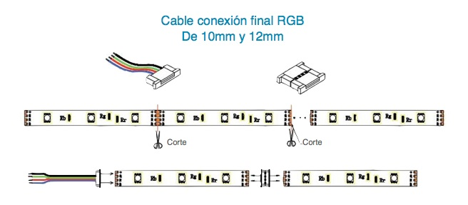 Conector final RGB cable 15cm