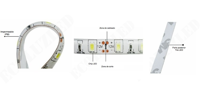 Características Tira LED