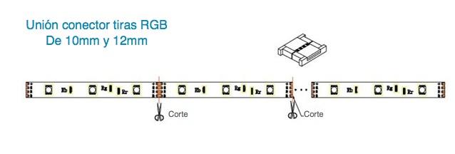 Conector unión tiras RGB