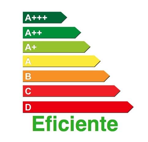 Eficiciencia Energética