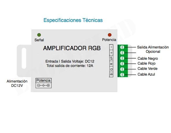 Especificaciones Amplificador