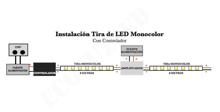 Instalación Tira LED Monocolor con controlador