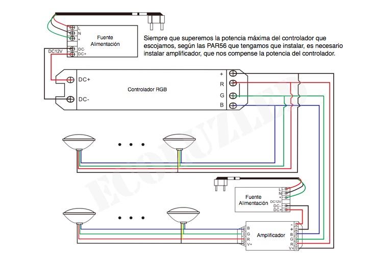 Instalación PAR56 RGB Amplificador