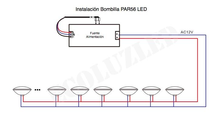 Instalación PAR56