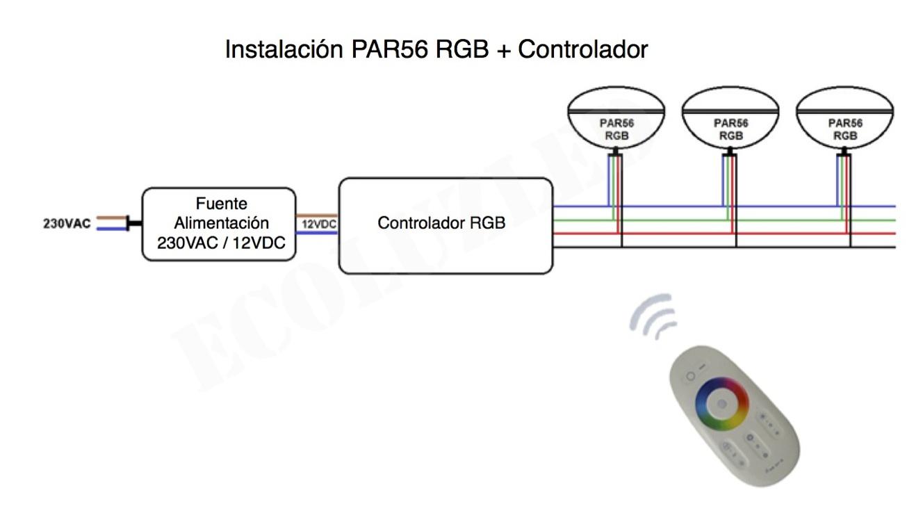 Instalación PAR56 RGB