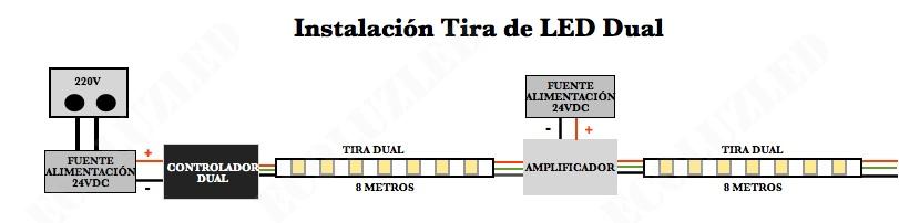 Instalación Tira LED Dual