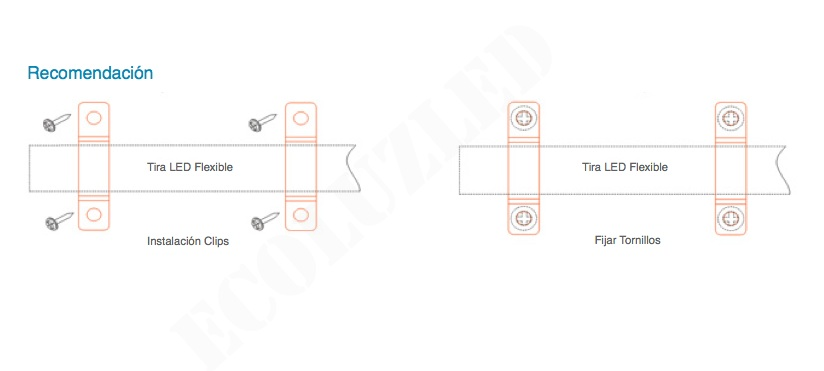 Instalación tira LED con clips