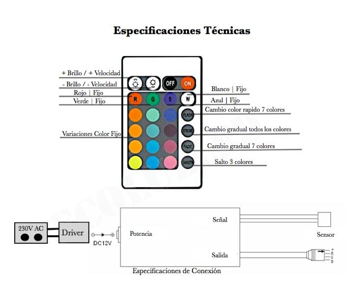 Especificaciones